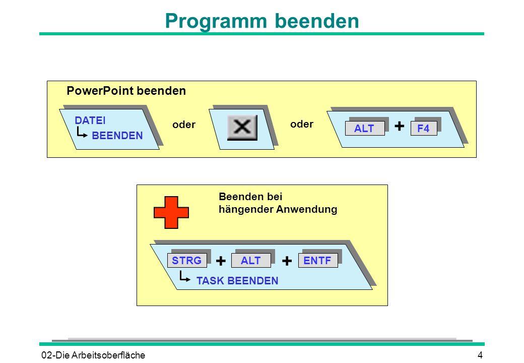 02-Die Arbeitsoberfläche4 Programm beenden PowerPoint beenden DATEI BEENDEN oder ALT + F4 oder Beenden bei hängender Anwendung ALT STRG ENTF ++ TASK B