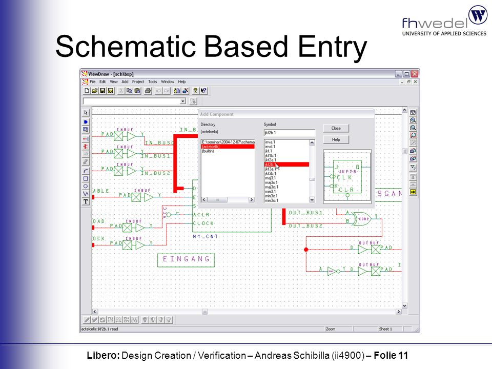 Libero: Design Creation / Verification – Andreas Schibilla (ii4900) – Folie 11 Schematic Based Entry