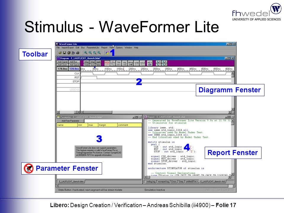Libero: Design Creation / Verification – Andreas Schibilla (ii4900) – Folie 17 Stimulus - WaveFormer Lite Toolbar Diagramm Fenster Parameter Fenster Report Fenster