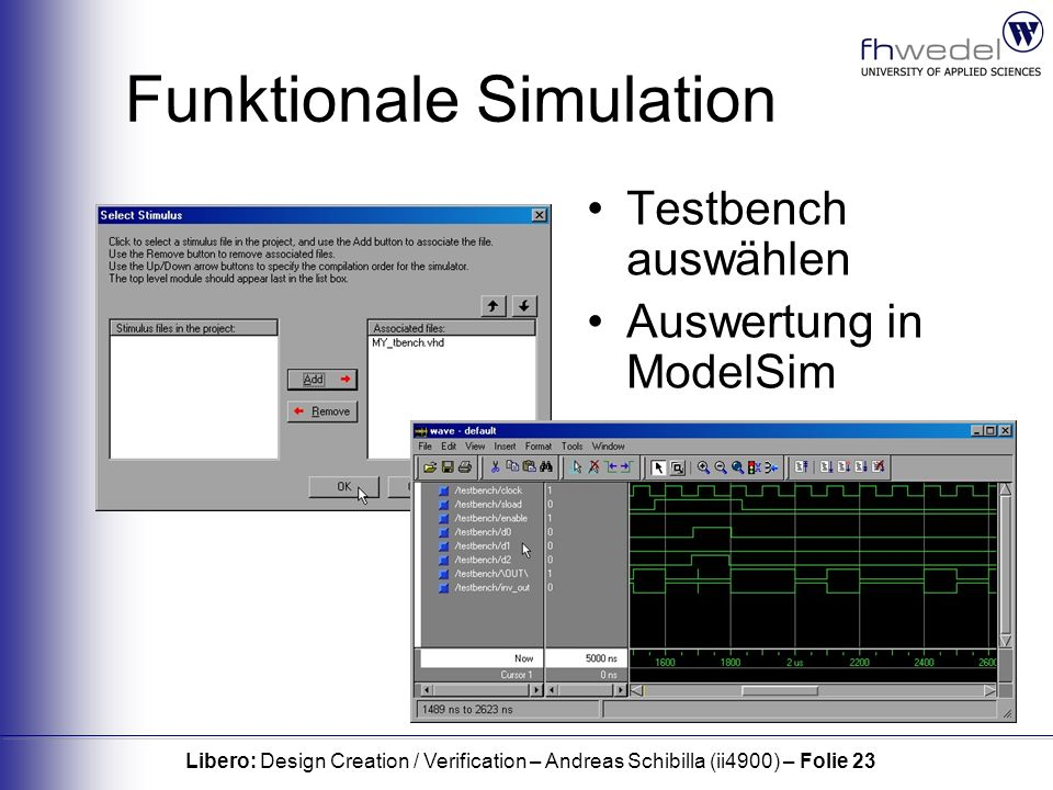 Libero: Design Creation / Verification – Andreas Schibilla (ii4900) – Folie 23 Funktionale Simulation Testbench auswählen Auswertung in ModelSim