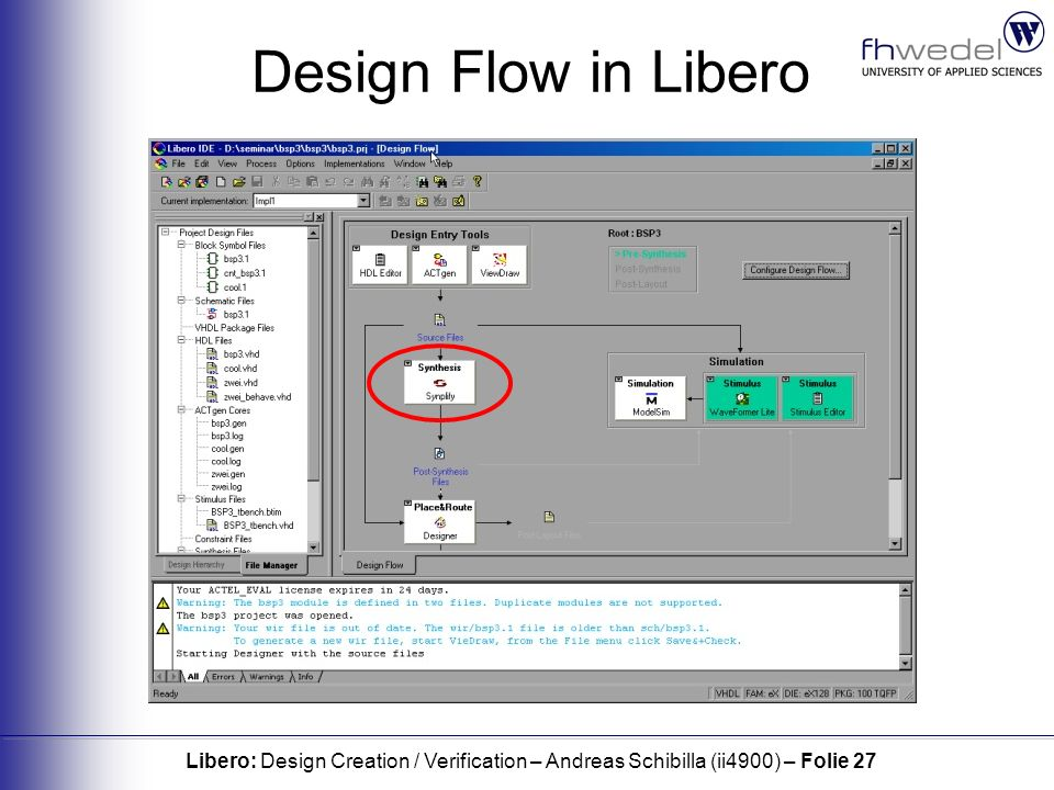 Libero: Design Creation / Verification – Andreas Schibilla (ii4900) – Folie 27 Design Flow in Libero
