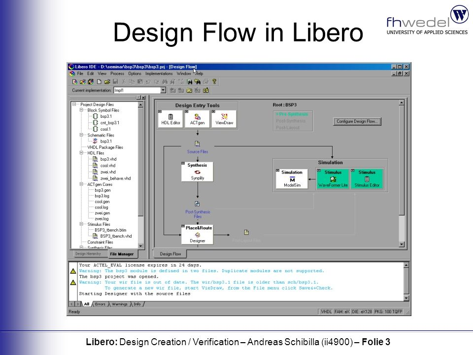 Libero: Design Creation / Verification – Andreas Schibilla (ii4900) – Folie 3 Design Flow in Libero