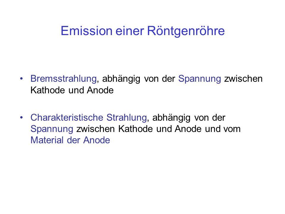 Zusammenfassung Aufbau einer Röntgenröhre: Zwischen einer Glühkathode und der Anode liegt Hochspannung (40-100 kV) Zwei voneinander unabhängige Prozesse verursachen Röntgenstrahlung: Auf der Anode abgebremste Elektronen senden Bremsstrahlung aus –Bei Beschleunigung mit Spannung U in [kV] folgt die Wellenlänge λ in [ Å ] λ = 12,4 / U [ Ǻ] (1 Å = 0,1 nm) Die angeregten Atome der Anode emittieren zusätzlich charakteristische Strahlung