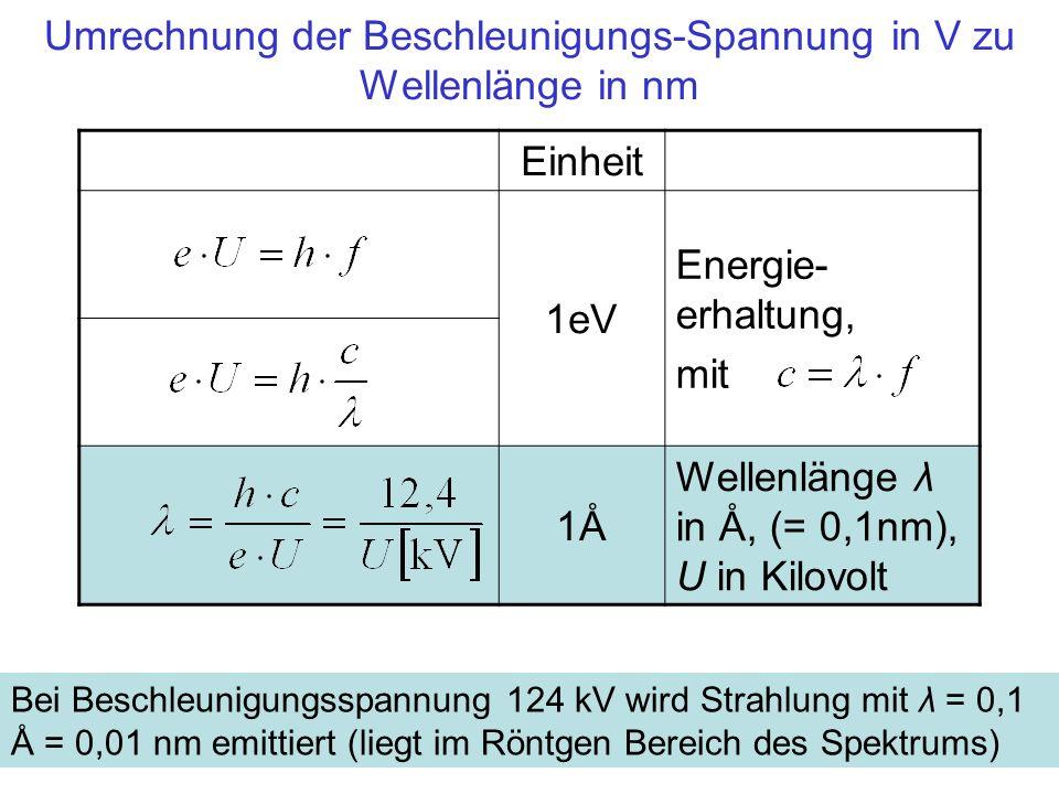Einheit 1eV Energie- erhaltung, mit 1Å1Å Wellenlänge λ in Å, (= 0,1nm), U in Kilovolt Umrechnung der Beschleunigungs-Spannung in V zu Wellenlänge in n