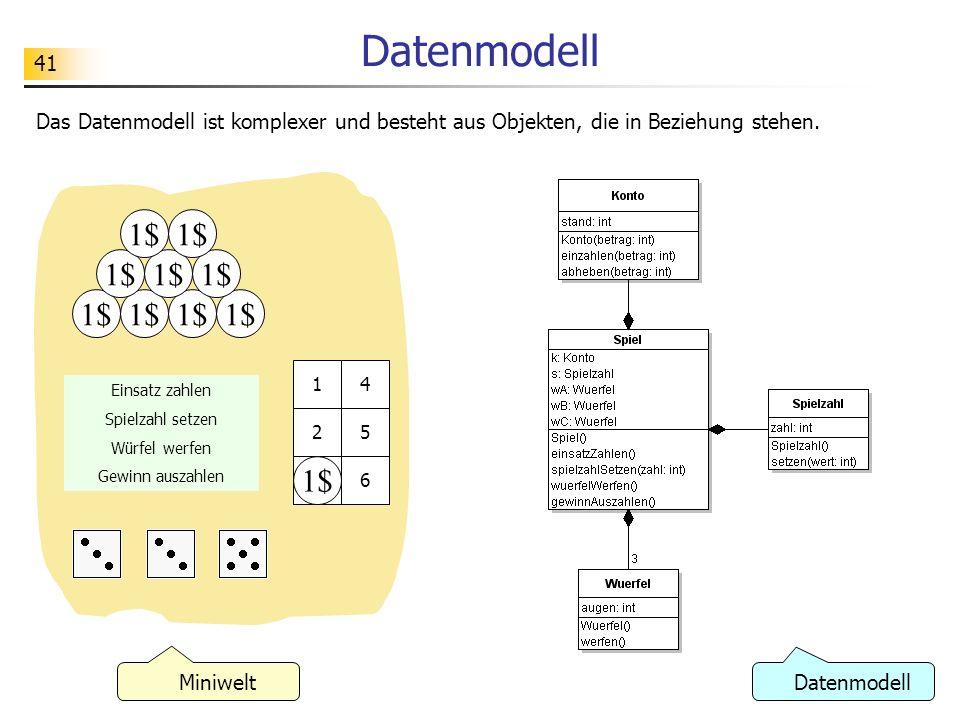 41 Datenmodell Das Datenmodell ist komplexer und besteht aus Objekten, die in Beziehung stehen. Miniwelt 1$ 1 2 3 4 5 63 3 Einsatz zahlen Spielzahl se