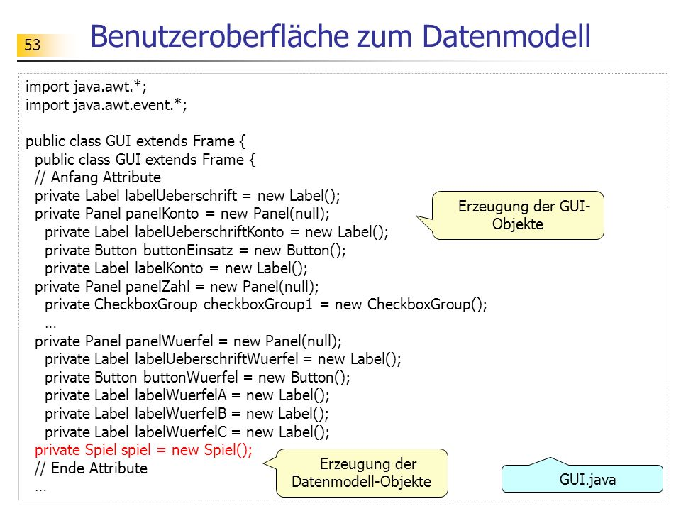 53 Benutzeroberfläche zum Datenmodell import java.awt.*; import java.awt.event.*; public class GUI extends Frame { // Anfang Attribute private Label l