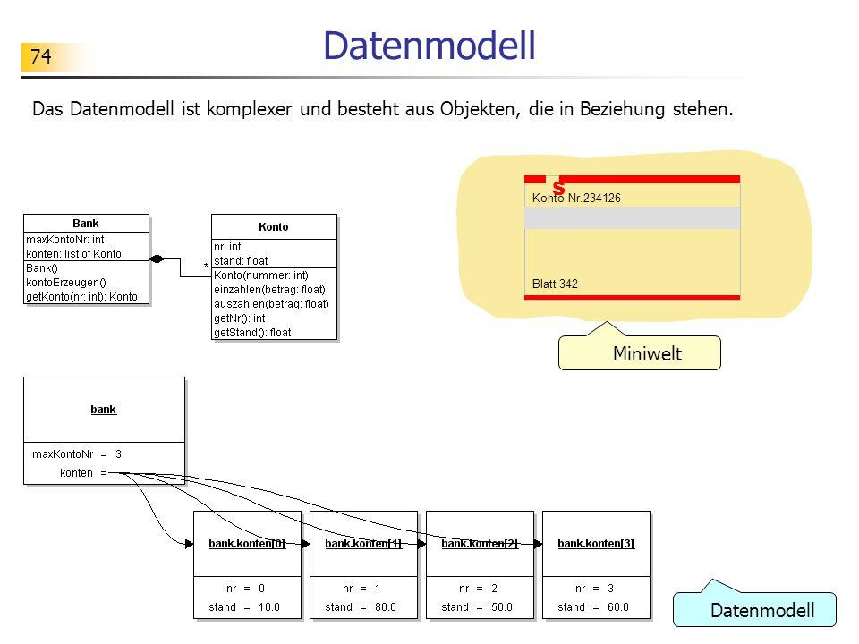 74 Datenmodell Das Datenmodell ist komplexer und besteht aus Objekten, die in Beziehung stehen. Miniwelt Datenmodell S Konto-Nr.234126 Blatt 342