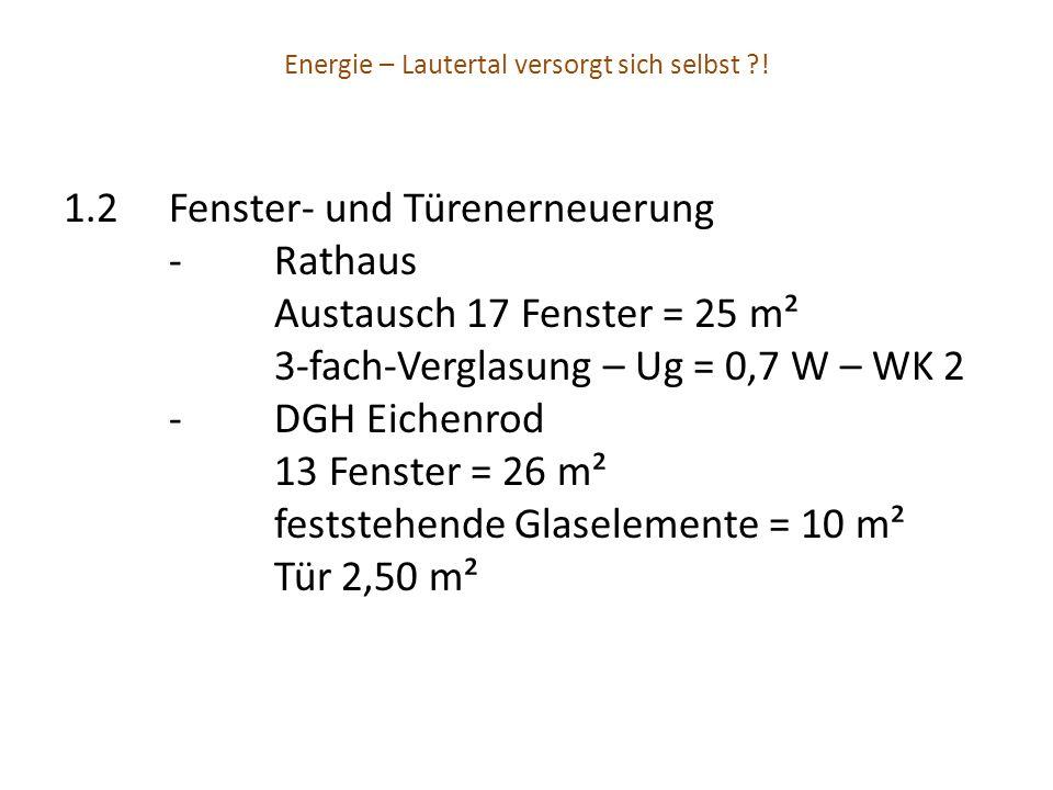 Energie – Lautertal versorgt sich selbst ?! 1.2Fenster- und Türenerneuerung -Rathaus Austausch 17 Fenster = 25 m² 3-fach-Verglasung – Ug = 0,7 W – WK