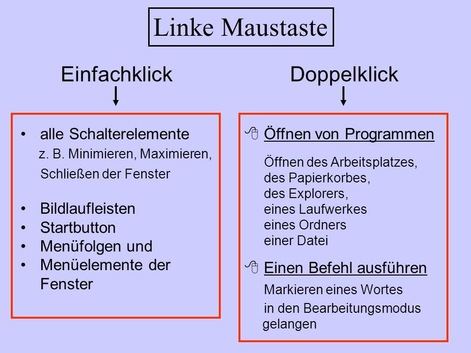 Linke Maustaste EinfachklickDoppelklick Bildlaufleisten Startbutton Menüfolgen und Menüelemente der Fenster Öffnen von Programmen Öffnen des Arbeitspl