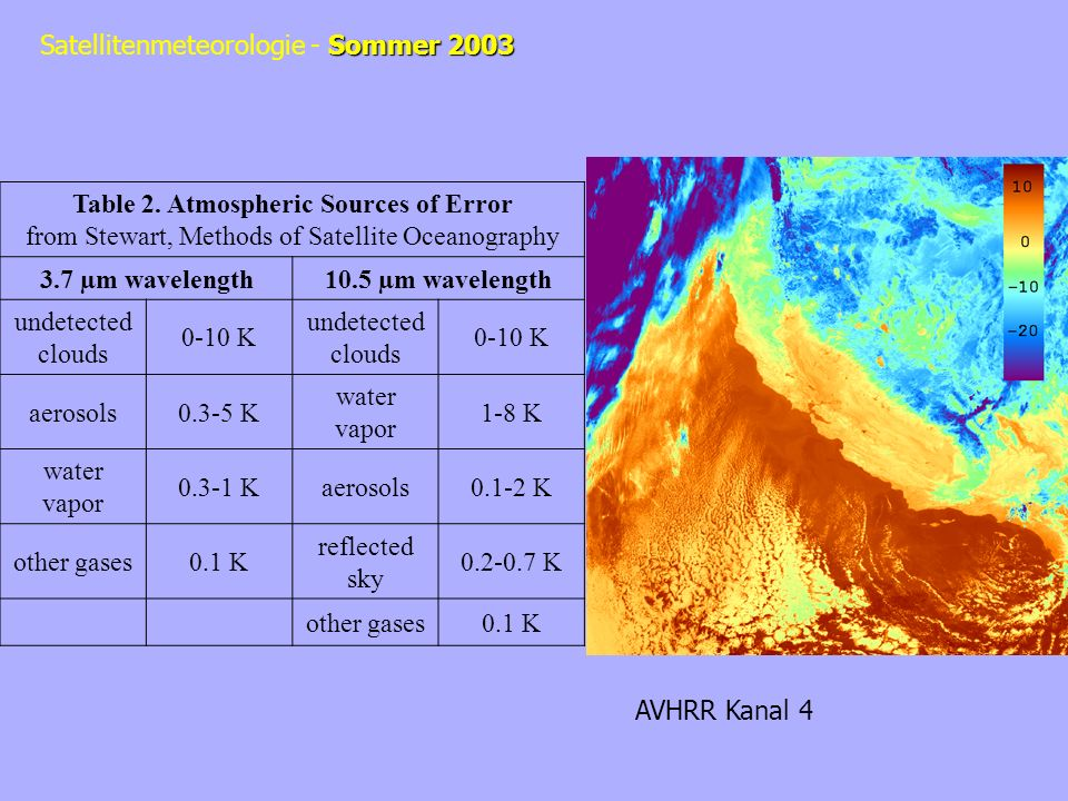 Table 2. Atmospheric Sources of Error from Stewart, Methods of Satellite Oceanography 3.7 µm wavelength10.5 µm wavelength undetected clouds 0-10 K und