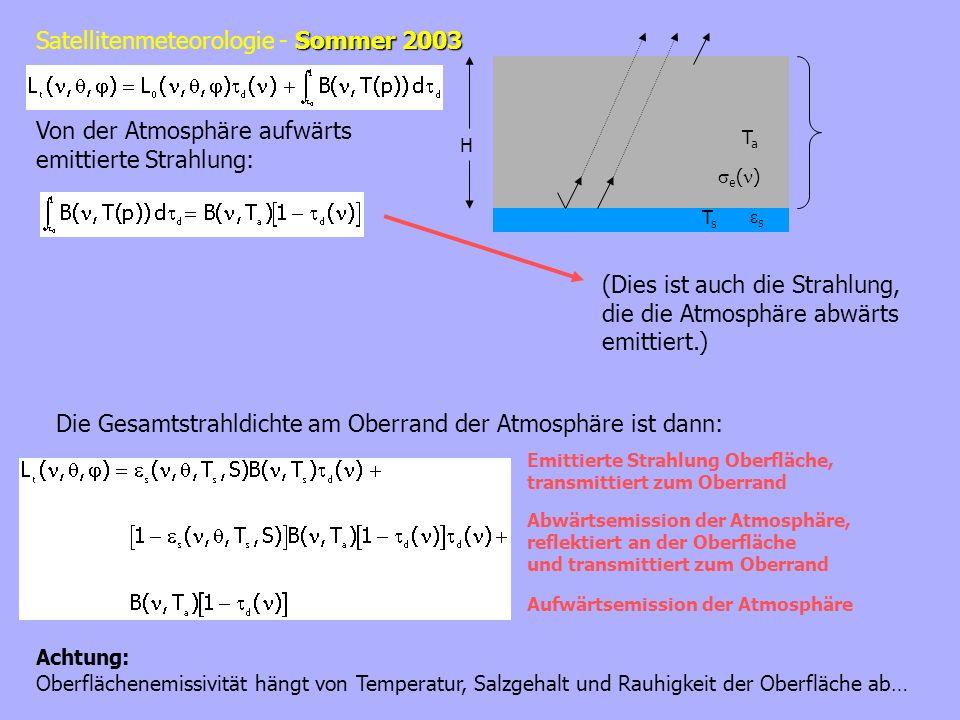 TaTa e ( ) TsTs s H Von der Atmosphäre aufwärts emittierte Strahlung: Die Gesamtstrahldichte am Oberrand der Atmosphäre ist dann: Emittierte Strahlung Oberfläche, transmittiert zum Oberrand Abwärtsemission der Atmosphäre, reflektiert an der Oberfläche und transmittiert zum Oberrand Aufwärtsemission der Atmosphäre Achtung: Oberflächenemissivität hängt von Temperatur, Salzgehalt und Rauhigkeit der Oberfläche ab… (Dies ist auch die Strahlung, die die Atmosphäre abwärts emittiert.)