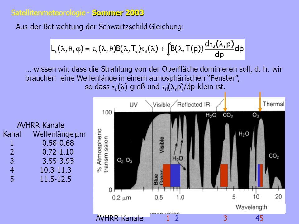 Sommer 2003 Satellitenmeteorologie - Sommer 2003 Aus der Betrachtung der Schwartzschild Gleichung: … wissen wir, dass die Strahlung von der Oberfläche dominieren soll, d.
