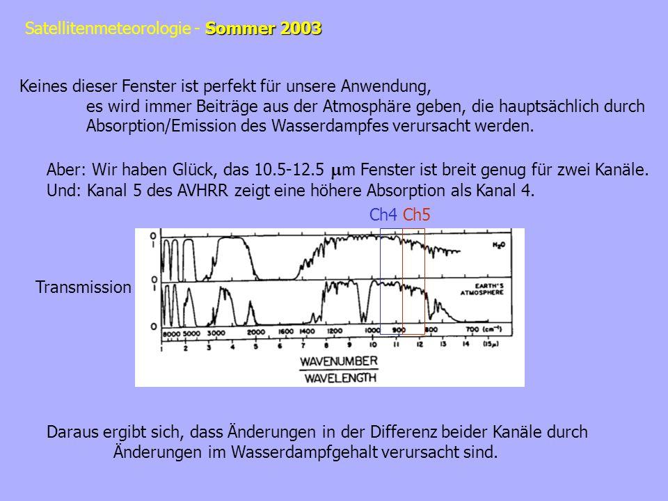 Sommer 2003 Satellitenmeteorologie - Sommer 2003 Keines dieser Fenster ist perfekt für unsere Anwendung, es wird immer Beiträge aus der Atmosphäre geben, die hauptsächlich durch Absorption/Emission des Wasserdampfes verursacht werden.