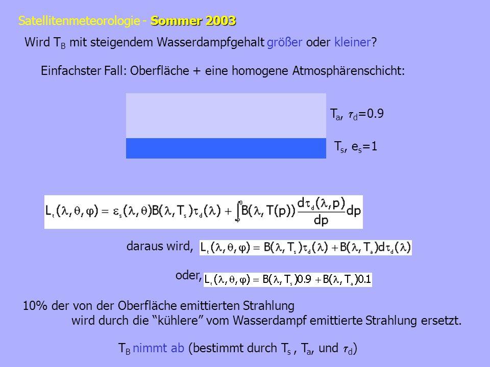 Sommer 2003 Satellitenmeteorologie - Sommer 2003 Wird T B mit steigendem Wasserdampfgehalt größer oder kleiner.