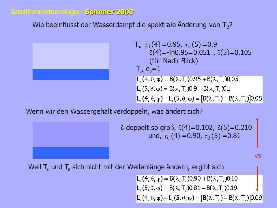 Sommer 2003 Satellitenmeteorologie - Sommer 2003 Wie beeinflusst der Wasserdampf die spektrale Änderung von T B .