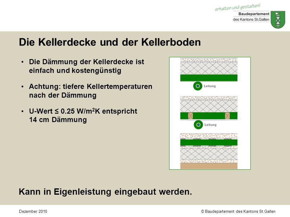 © Baudepartement des Kantons St.GallenDezember 2010 Die Kellerdecke und der Kellerboden Die Dämmung der Kellerdecke ist einfach und kostengünstig Achtung: tiefere Kellertemperaturen nach der Dämmung U-Wert 0.25 W/m 2 K entspricht 14 cm Dämmung Kann in Eigenleistung eingebaut werden.
