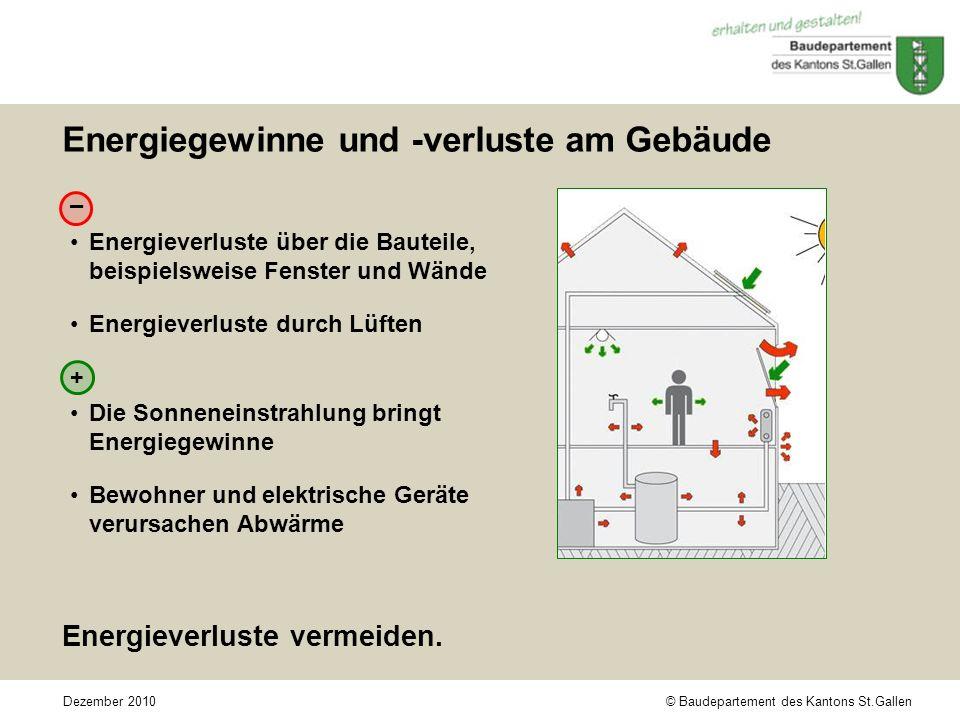 © Baudepartement des Kantons St.GallenDezember 2010 Energiegewinne und -verluste am Gebäude Energieverluste vermeiden.