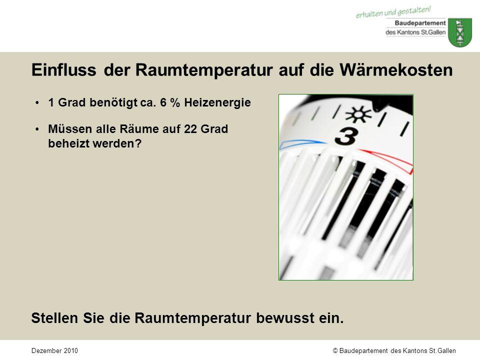© Baudepartement des Kantons St.GallenDezember 2010 Einfluss der Raumtemperatur auf die Wärmekosten 1 Grad benötigt ca.