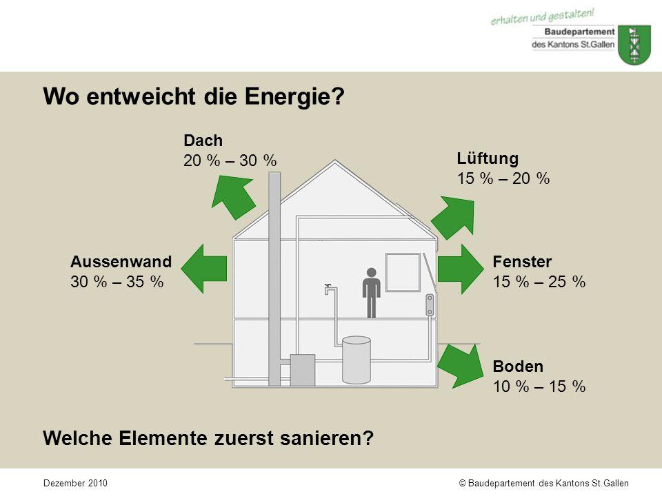 © Baudepartement des Kantons St.GallenDezember 2010 Wo entweicht die Energie.