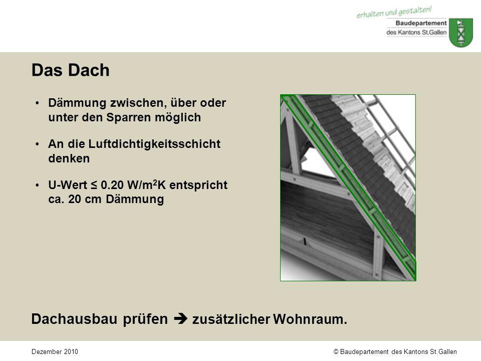 © Baudepartement des Kantons St.GallenDezember 2010 Das Dach Dämmung zwischen, über oder unter den Sparren möglich An die Luftdichtigkeitsschicht denken U-Wert 0.20 W/m 2 K entspricht ca.