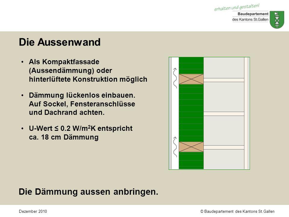 © Baudepartement des Kantons St.GallenDezember 2010 Die Aussenwand Als Kompaktfassade (Aussendämmung) oder hinterlüftete Konstruktion möglich Dämmung lückenlos einbauen.