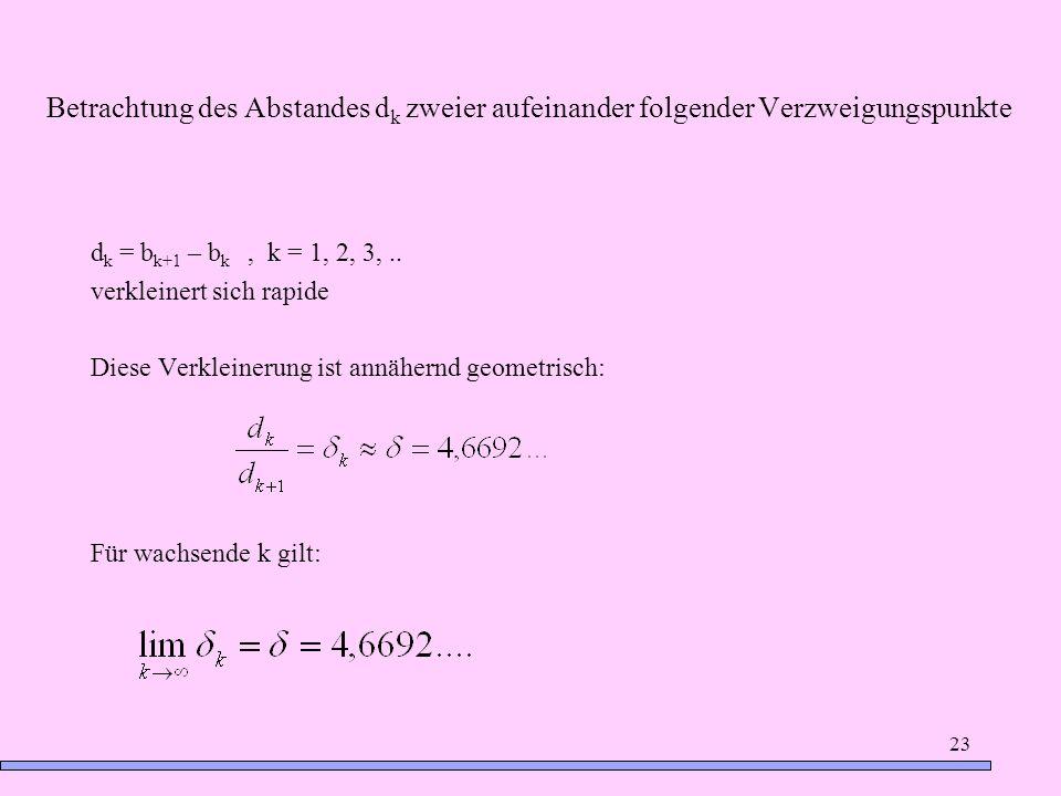 23 Betrachtung des Abstandes d k zweier aufeinander folgender Verzweigungspunkte d k = b k+1 – b k, k = 1, 2, 3,.. verkleinert sich rapide Diese Verkl