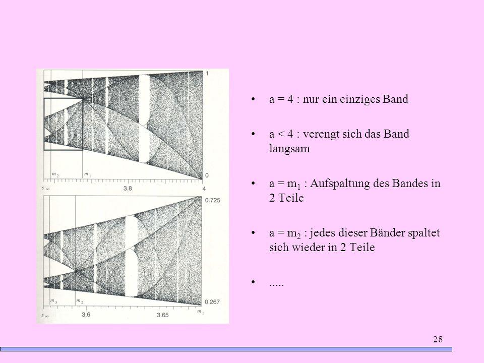 28 a = 4 : nur ein einziges Band a < 4 : verengt sich das Band langsam a = m 1 : Aufspaltung des Bandes in 2 Teile a = m 2 : jedes dieser Bänder spalt