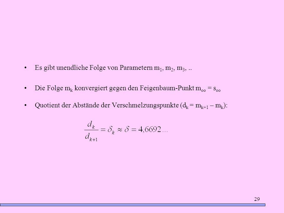 29 Es gibt unendliche Folge von Parametern m 1, m 2, m 3,.. Die Folge m k konvergiert gegen den Feigenbaum-Punkt m oo = s oo Quotient der Abstände der