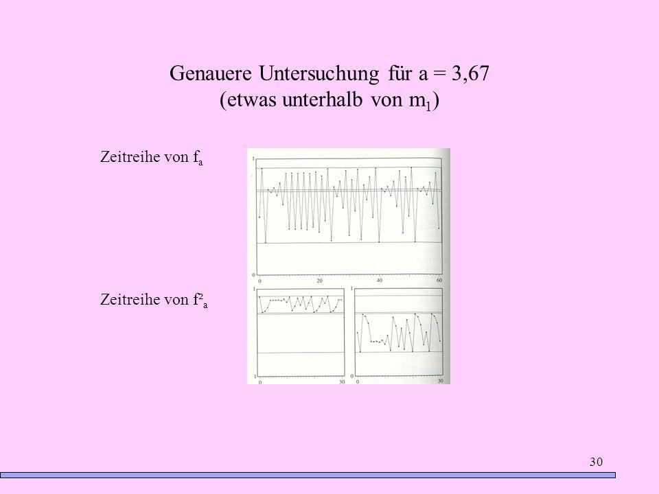 30 Genauere Untersuchung für a = 3,67 (etwas unterhalb von m 1 ) Zeitreihe von f a Zeitreihe von f² a