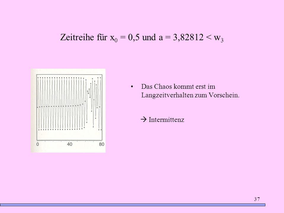 37 Zeitreihe für x 0 = 0,5 und a = 3,82812 < w 3 Das Chaos kommt erst im Langzeitverhalten zum Vorschein. Intermittenz