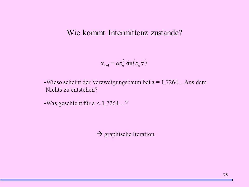 38 Wie kommt Intermittenz zustande? -Wieso scheint der Verzweigungsbaum bei a = 1,7264... Aus dem Nichts zu entstehen? -Was geschieht für a < 1,7264..