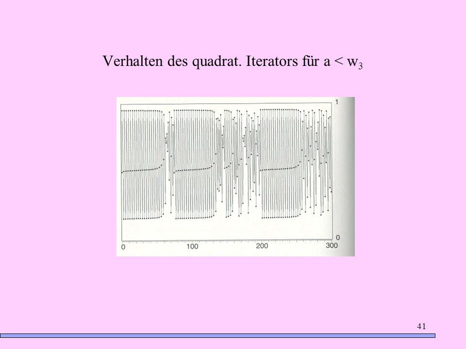 41 Verhalten des quadrat. Iterators für a < w 3