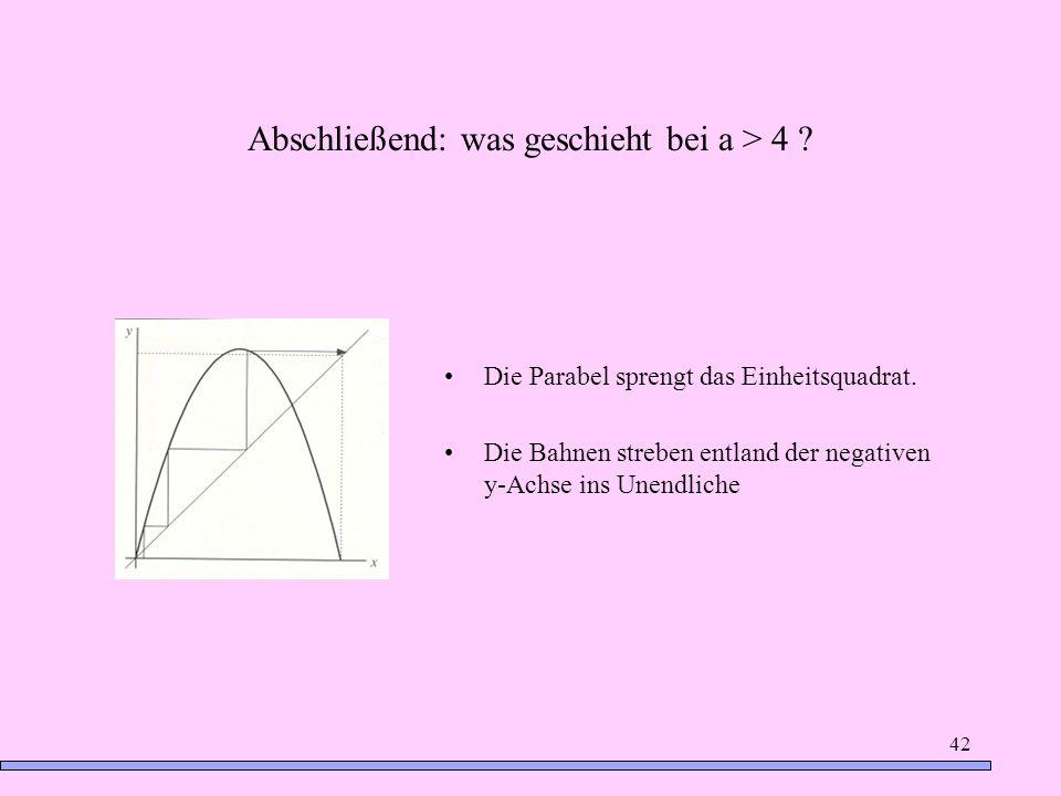 42 Abschließend: was geschieht bei a > 4 ? Die Parabel sprengt das Einheitsquadrat. Die Bahnen streben entland der negativen y-Achse ins Unendliche