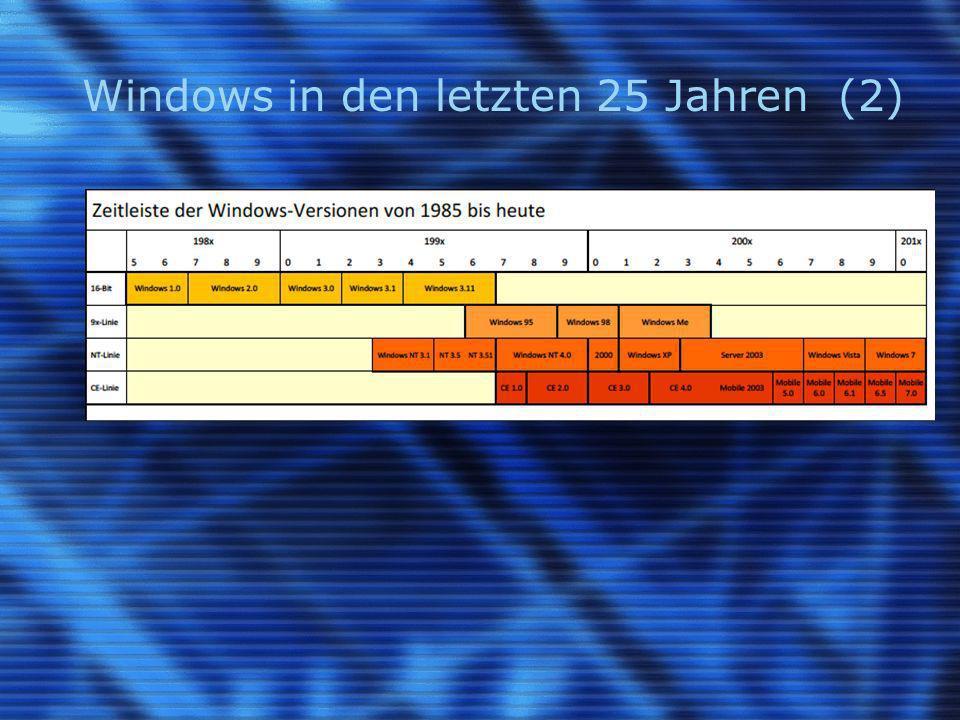 Windows in den letzten 25 Jahren (2)