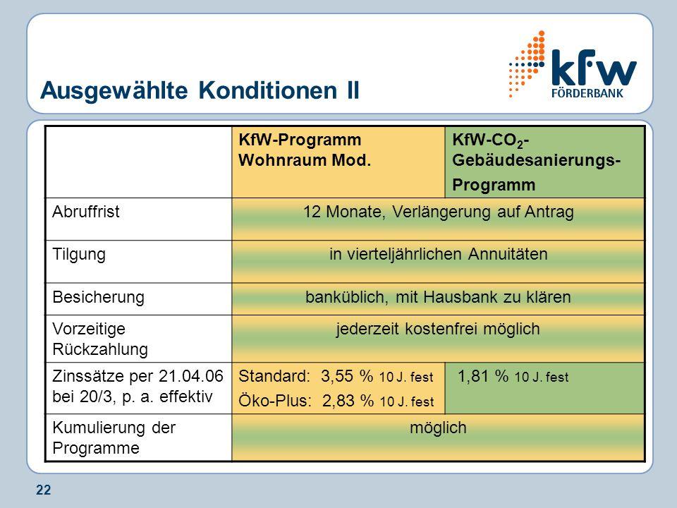 22 Ausgewählte Konditionen II KfW-Programm Wohnraum Mod.