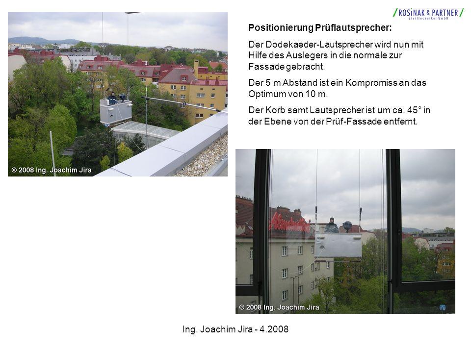 Ing. Joachim Jira - 4.2008 Positionierung Prüflautsprecher: Der Dodekaeder-Lautsprecher wird nun mit Hilfe des Auslegers in die normale zur Fassade ge
