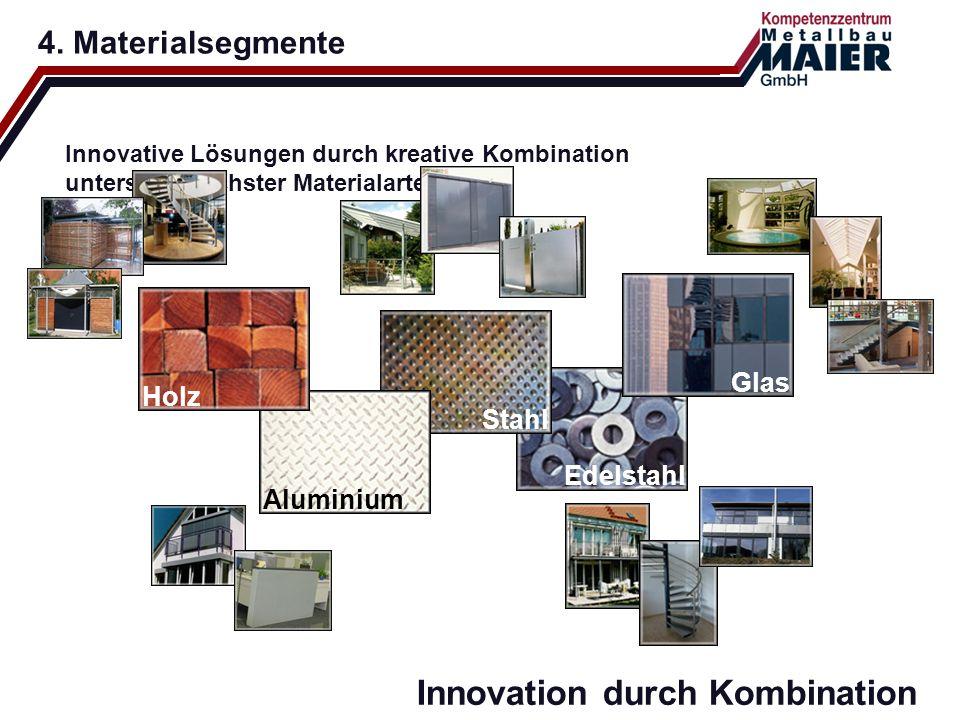 4. Materialsegmente Innovative Lösungen durch kreative Kombination unterschiedlichster Materialarten Innovation durch Kombination Stahl Aluminium Edel