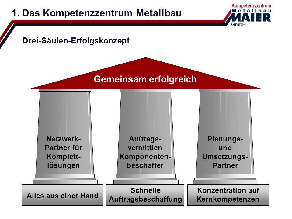 1. Das Kompetenzzentrum Metallbau Drei-Säulen-Erfolgskonzept Netzwerk- Partner für Komplett- lösungen Alles aus einer Hand Auftrags- vermittler/ Kompo