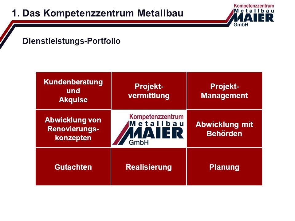 Kundenberatung und Akquise Gutachten Projekt- Management Projekt- vermittlung Abwicklung von Renovierungs- konzepten Realisierung Abwicklung mit Behör