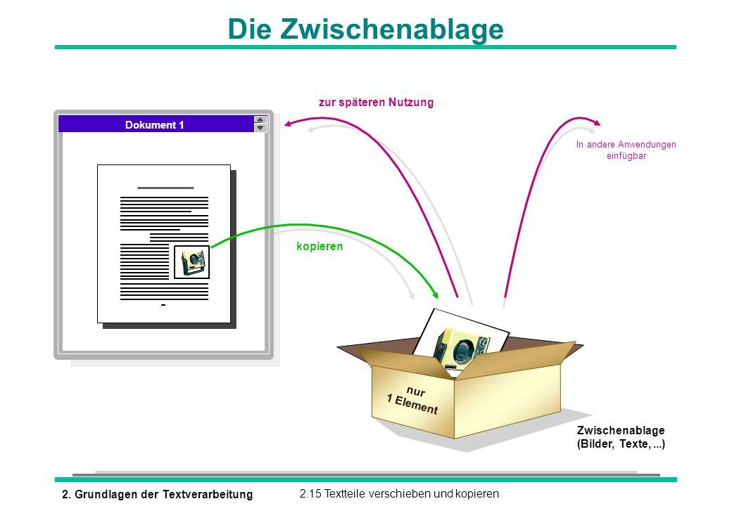 2. Grundlagen der Textverarbeitung2.15 Textteile verschieben und kopieren Die Zwischenablage In andere Anwendungen einfügbar Dokument 1 zur späteren N