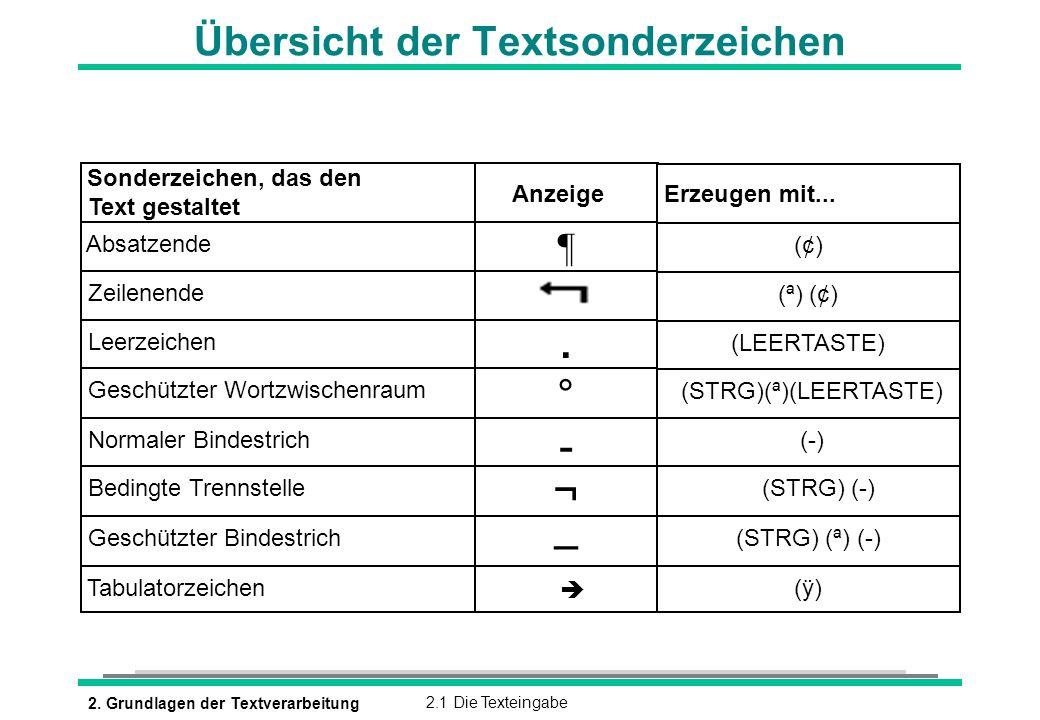 2. Grundlagen der Textverarbeitung2.1 Die Texteingabe Übersicht der Textsonderzeichen Sonderzeichen, das den Text gestaltet Absatzende Zeilenende Leer