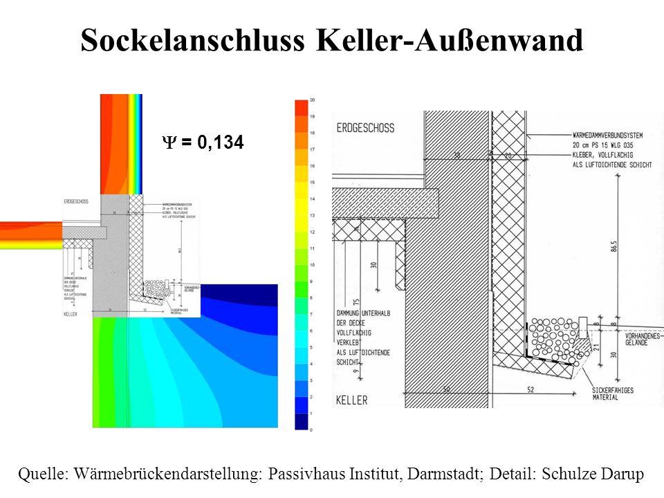 Sockelanschluss Keller-Außenwand Quelle: Wärmebrückendarstellung: Passivhaus Institut, Darmstadt; Detail: Schulze Darup = 0,134