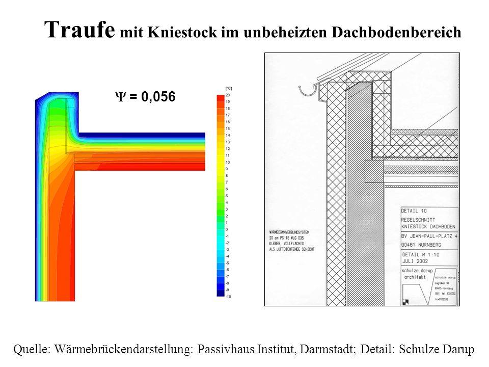 Traufe mit Kniestock im unbeheizten Dachbodenbereich Quelle: Wärmebrückendarstellung: Passivhaus Institut, Darmstadt; Detail: Schulze Darup = 0,056