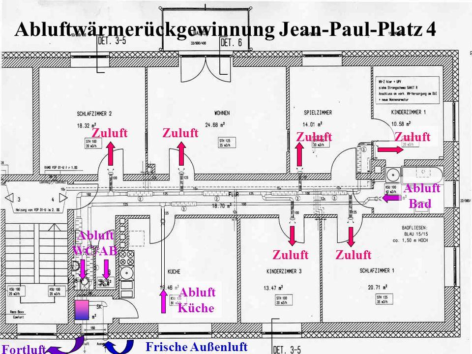 Frische Außenluft Fortluft Abluft Küche Abluft Bad Zuluft Abluft WC/AB Abluftwärmerückgewinnung Jean-Paul-Platz 4