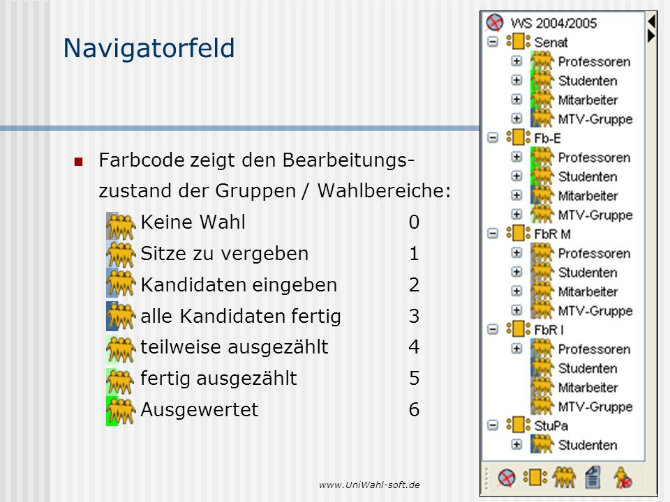 www.UniWahl-soft.de Navigatorfeld Farbcode zeigt den Bearbeitungs- zustand der Gruppen / Wahlbereiche: Keine Wahl0 Sitze zu vergeben1 Kandidaten einge