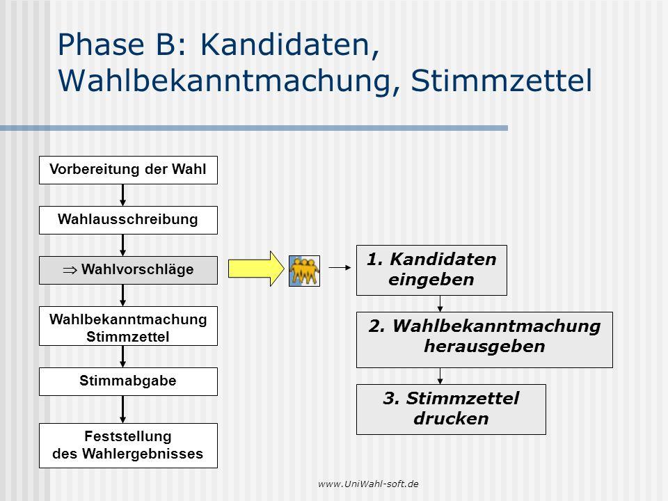 www.UniWahl-soft.de Phase B: Kandidaten, Wahlbekanntmachung, Stimmzettel Vorbereitung der Wahl Wahlausschreibung Wahlbekanntmachung Stimmzettel Stimma