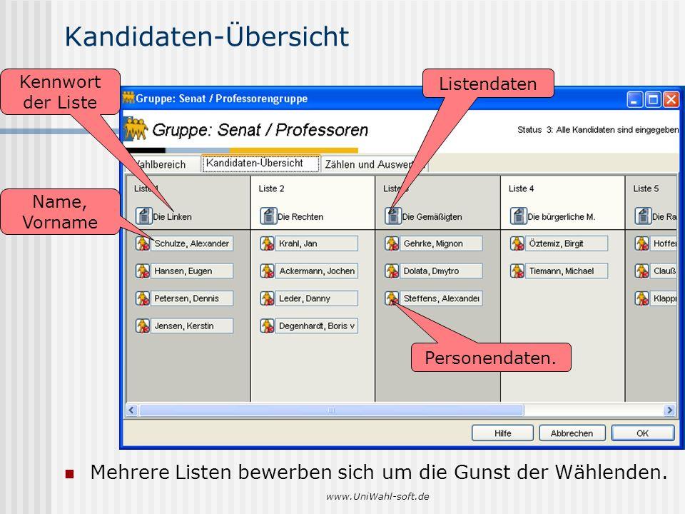 www.UniWahl-soft.de Kandidaten-Übersicht Mehrere Listen bewerben sich um die Gunst der Wählenden. Kennwort der Liste Name, Vorname Personendaten. List