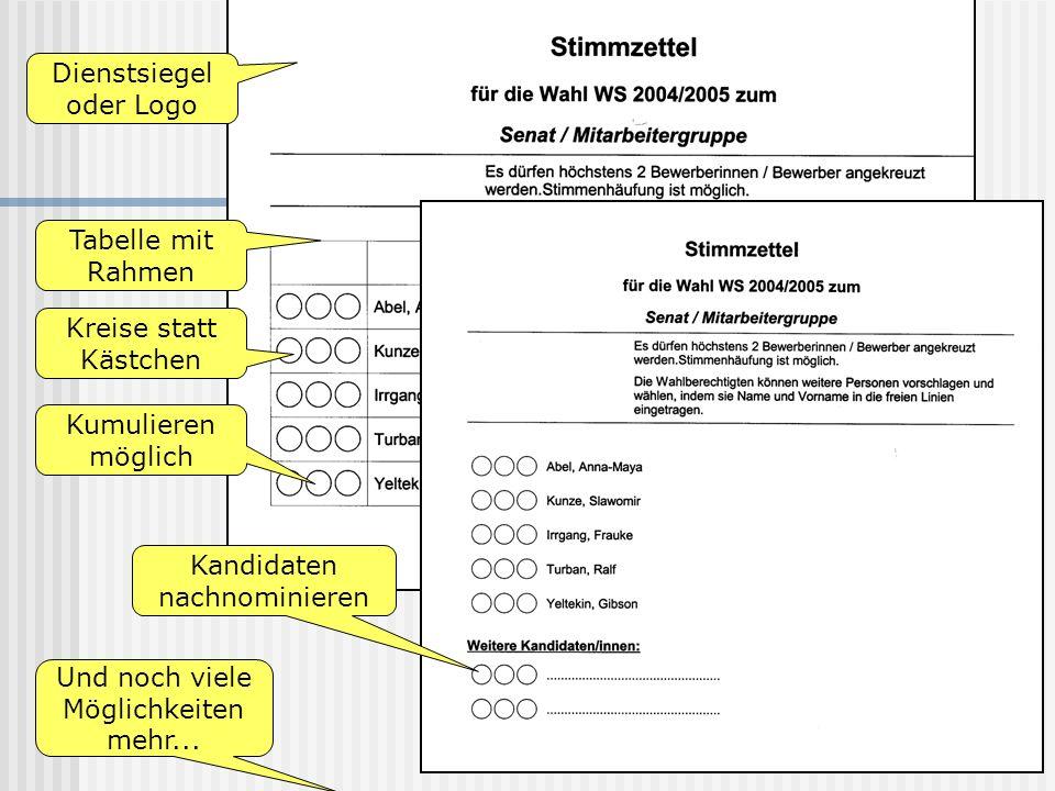 www.UniWahl-soft.de Dienstsiegel oder Logo Tabelle mit Rahmen Kreise statt Kästchen Und noch viele Möglichkeiten mehr... Kumulieren möglich Kandidaten