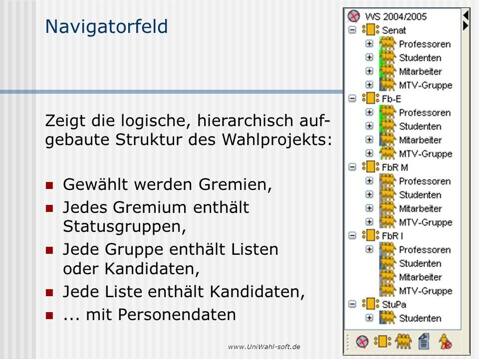 www.UniWahl-soft.de Navigatorfeld Gewählt werden Gremien, Jedes Gremium enthält Statusgruppen, Jede Gruppe enthält Listen oder Kandidaten, Jede Liste