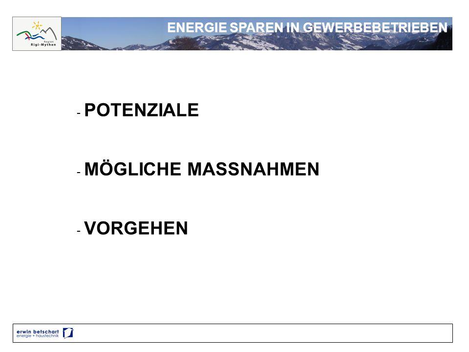 ENERGIE SPAREN IN GEWERBEBETRIEBEN - POTENZIALE - MÖGLICHE MASSNAHMEN - VORGEHEN